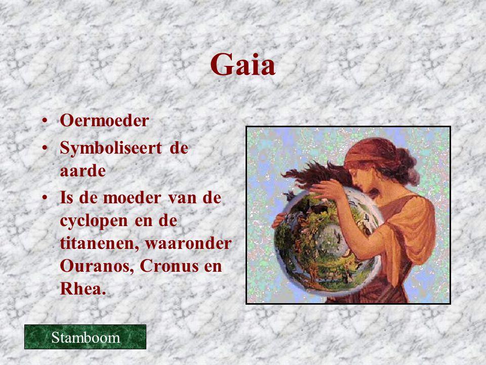 Gaia Oermoeder Symboliseert de aarde