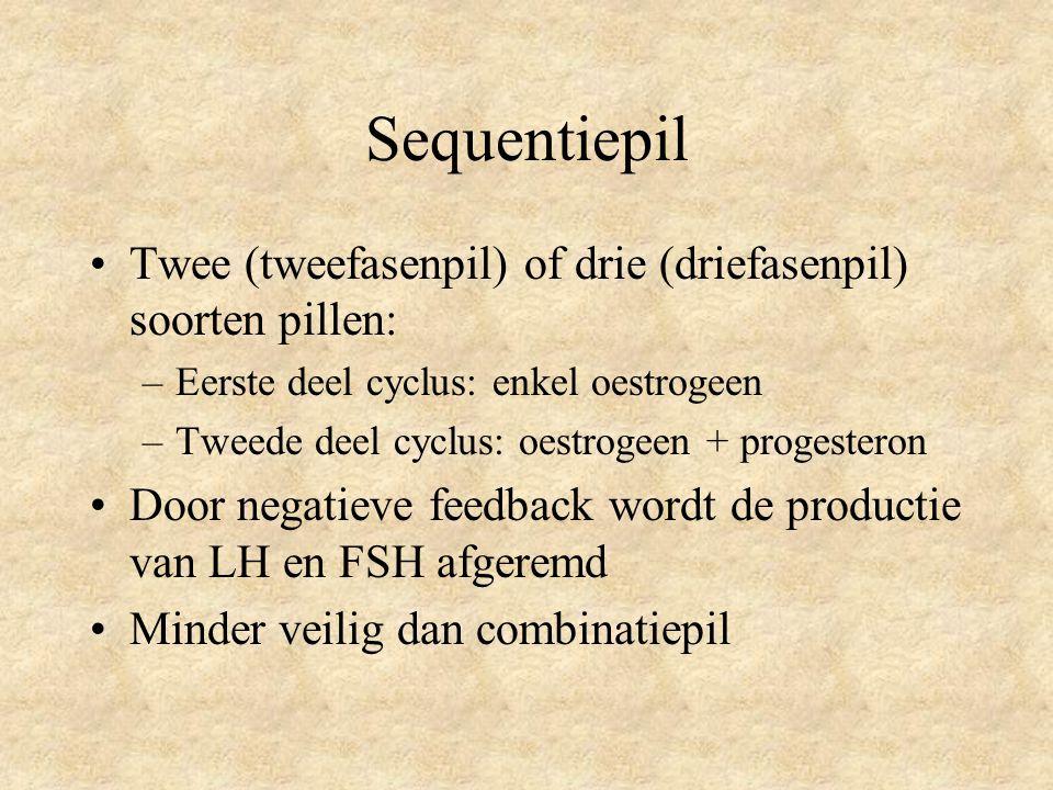 Sequentiepil Twee (tweefasenpil) of drie (driefasenpil) soorten pillen: Eerste deel cyclus: enkel oestrogeen.