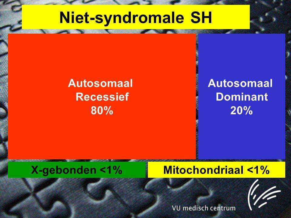 Niet-syndromale SH Autosomaal Recessief 80% Autosomaal Dominant 20%