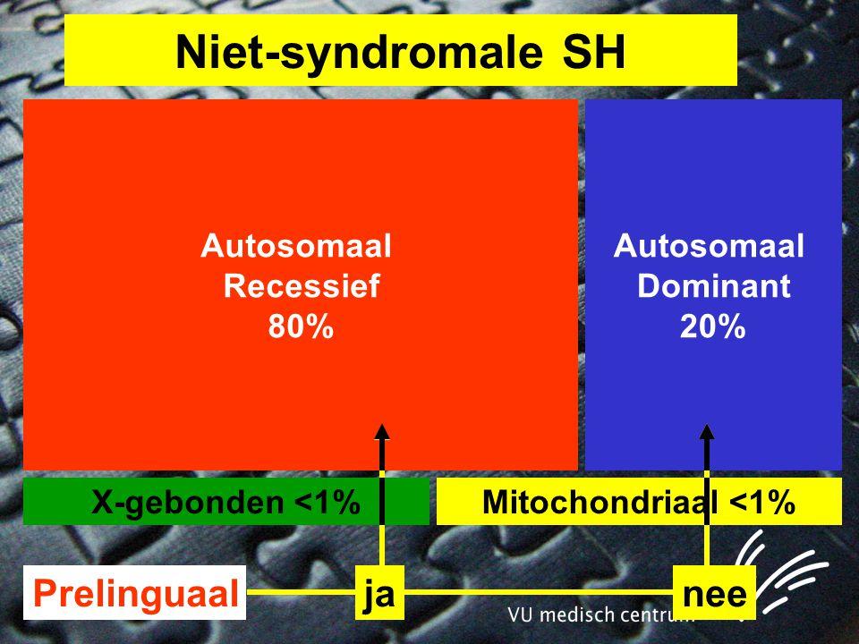 Niet-syndromale SH Prelinguaal ja nee Autosomaal Recessief 80%