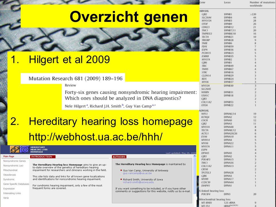Overzicht genen Hilgert et al 2009 Hereditary hearing loss homepage