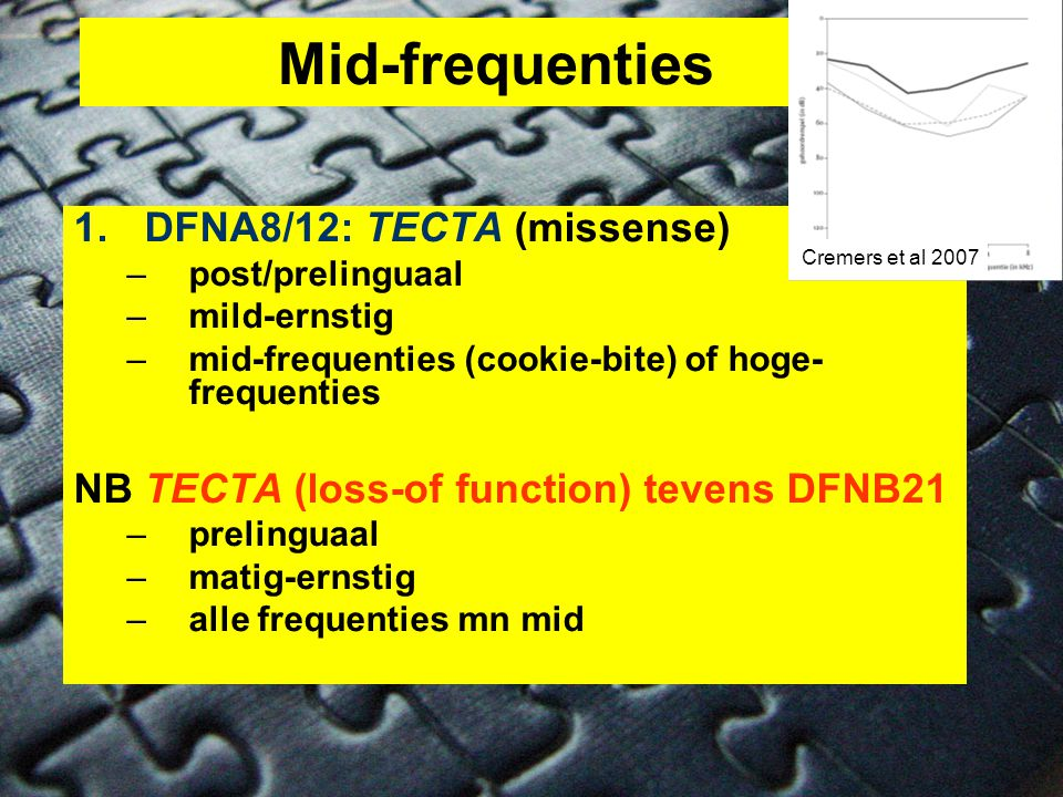 Mid-frequenties DFNA8/12: TECTA (missense)