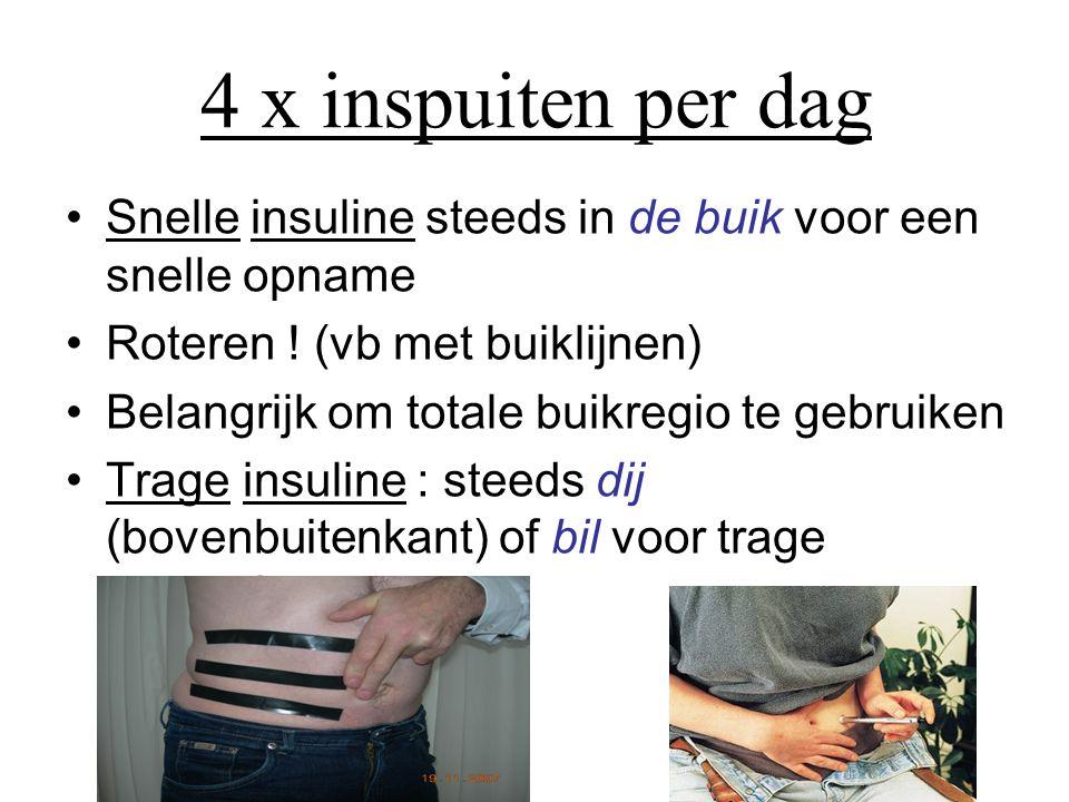4 x inspuiten per dag Snelle insuline steeds in de buik voor een snelle opname. Roteren ! (vb met buiklijnen)