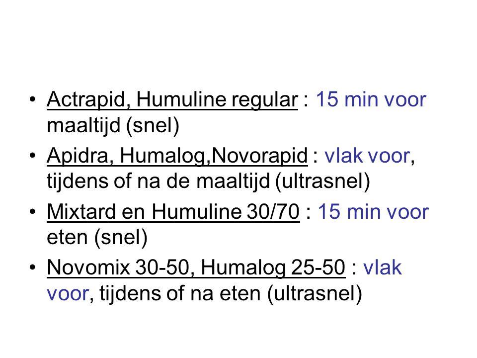 Actrapid, Humuline regular : 15 min voor maaltijd (snel)
