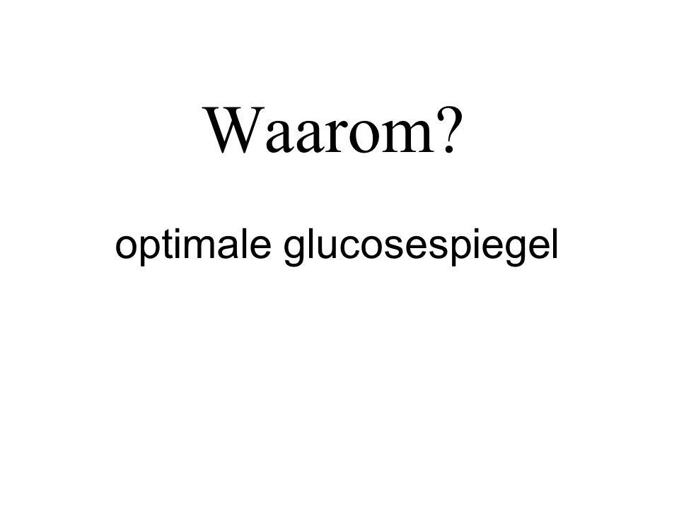 Waarom optimale glucosespiegel