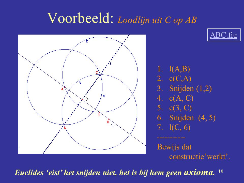 Voorbeeld: Loodlijn uit C op AB