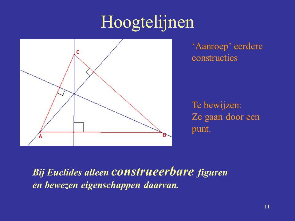Hoogtelijnen 'Aanroep' eerdere constructies Te bewijzen: