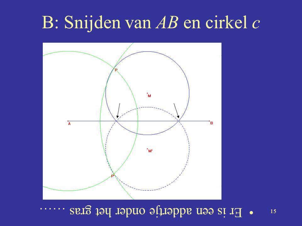 B: Snijden van AB en cirkel c