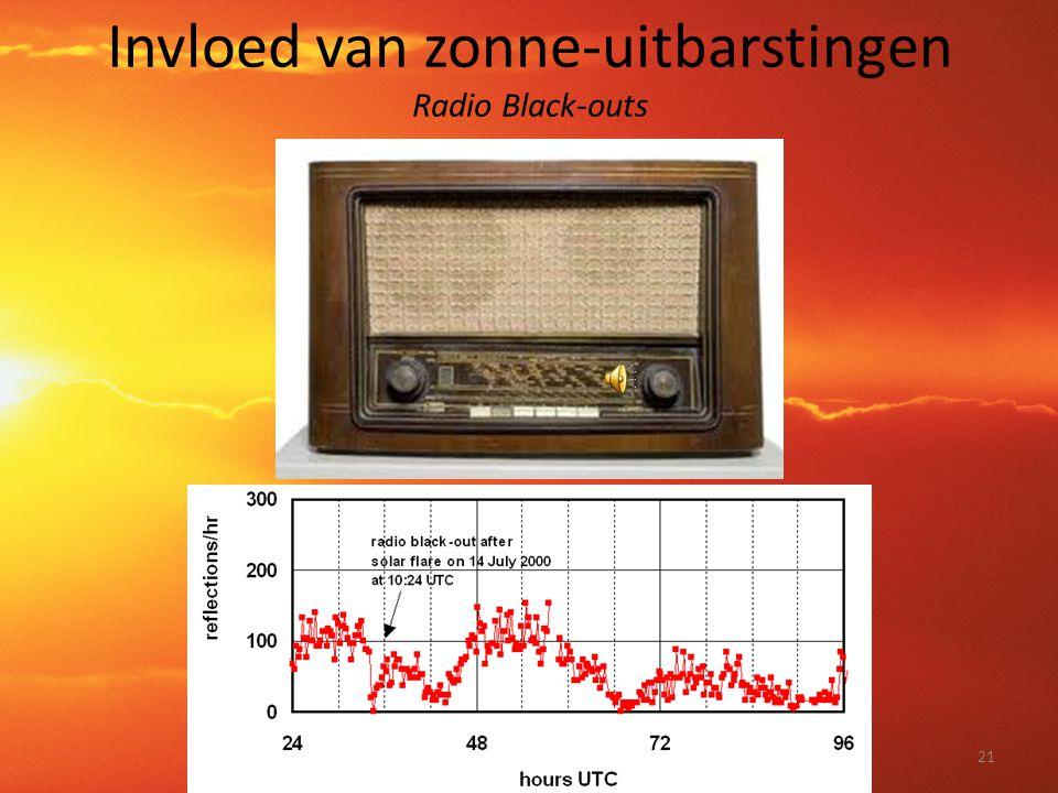 Invloed van zonne-uitbarstingen Radio Black-outs