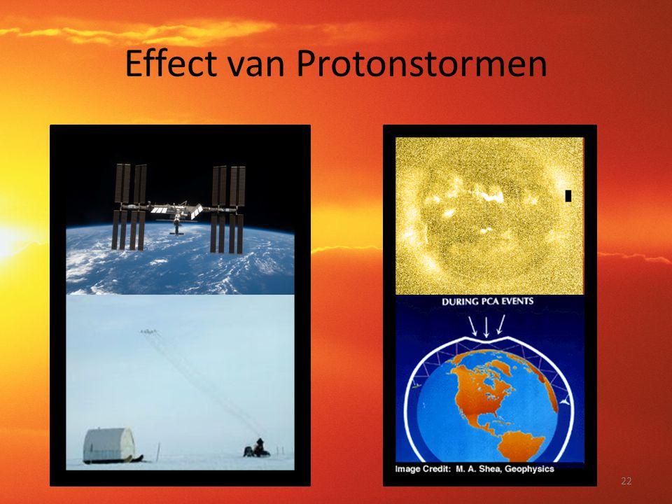 Effect van Protonstormen