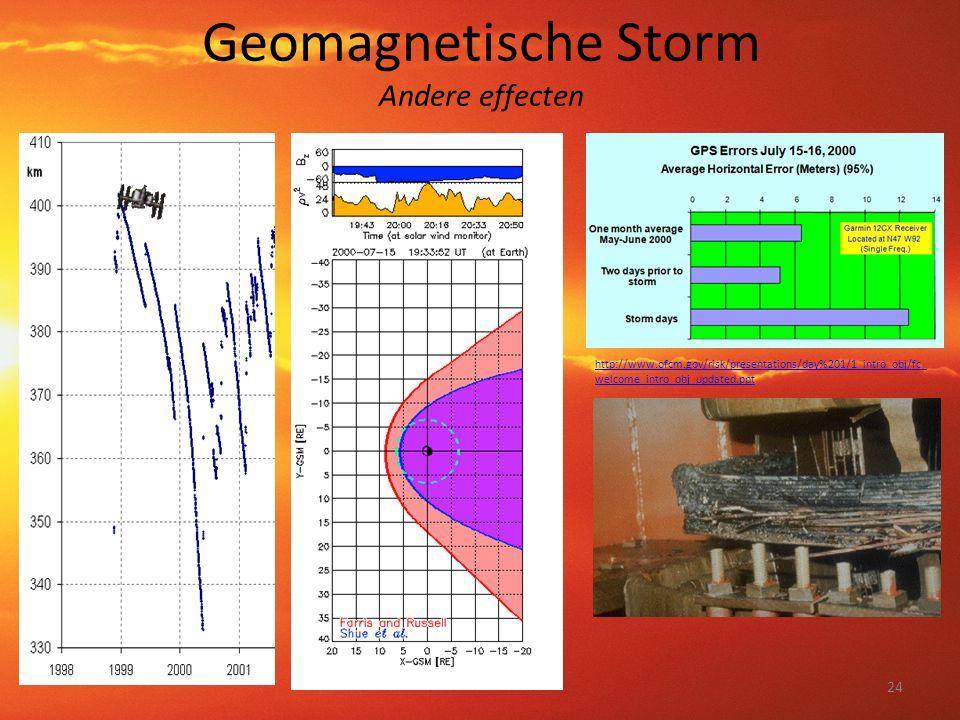 Geomagnetische Storm Andere effecten