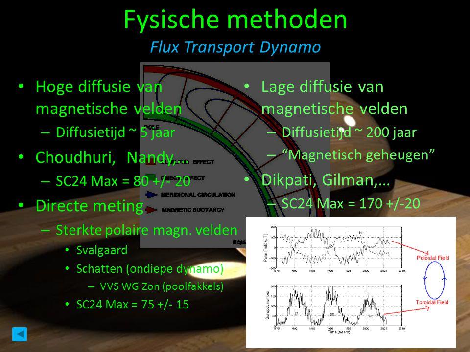 Fysische methoden Flux Transport Dynamo