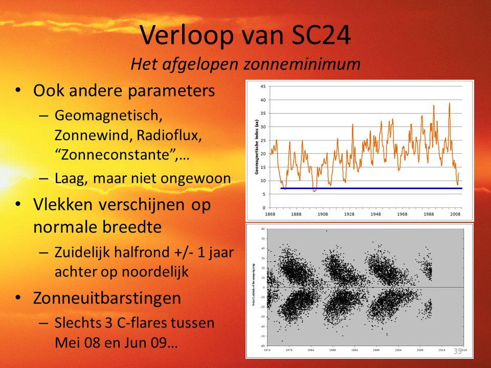 Verloop van SC24 Het afgelopen zonneminimum