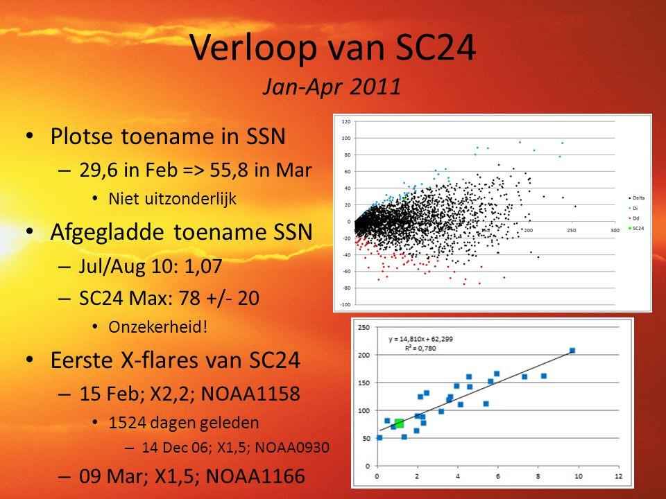 Verloop van SC24 Jan-Apr 2011 Plotse toename in SSN