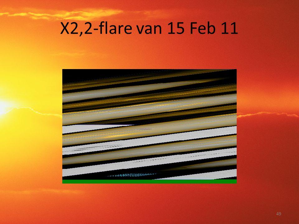 X2,2-flare van 15 Feb 11 Flare veroorzaakte communicatiestoringen in Korea (dagzijde; +/- 10h lokaal)