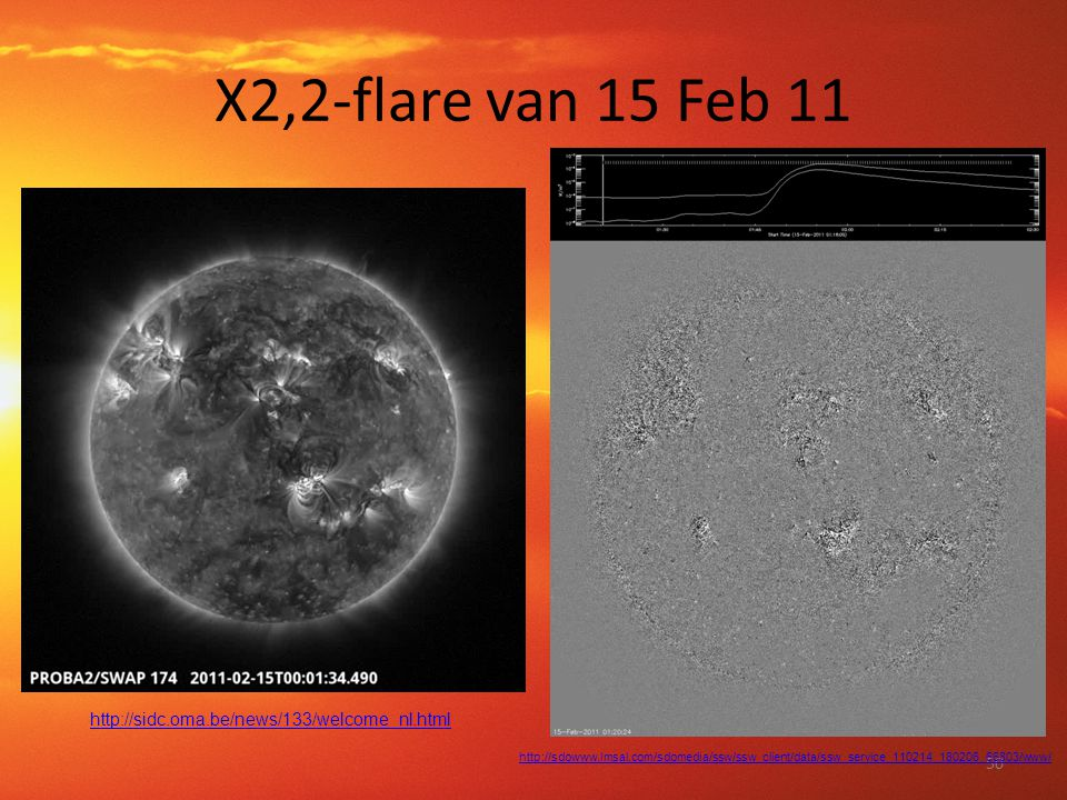 X2,2-flare van 15 Feb 11 PROBA-2 (http://sidc.oma.be/)