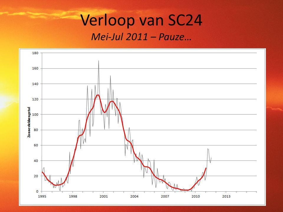 Verloop van SC24 Mei-Jul 2011 – Pauze…