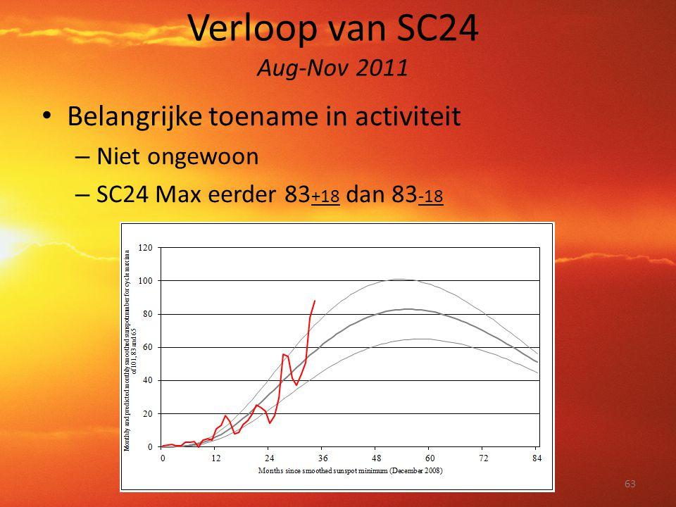 Verloop van SC24 Aug-Nov 2011 Belangrijke toename in activiteit