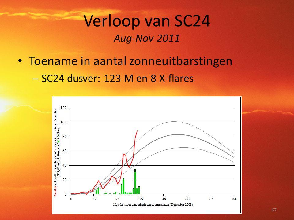 Verloop van SC24 Aug-Nov 2011 Toename in aantal zonneuitbarstingen