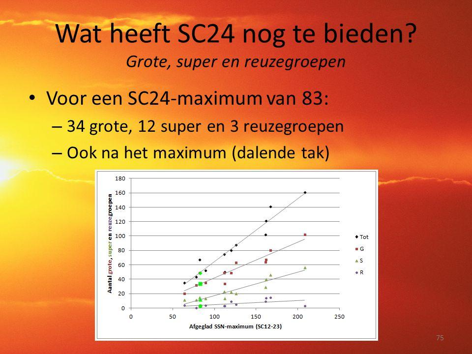 Wat heeft SC24 nog te bieden Grote, super en reuzegroepen