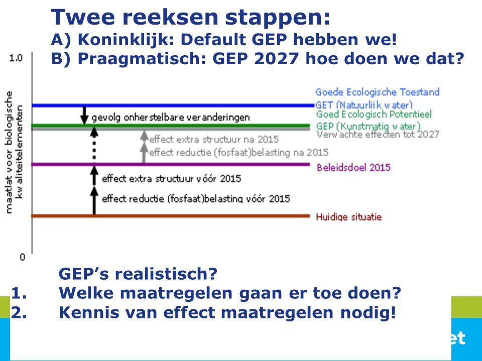 Twee reeksen stappen: A) Koninklijk: Default GEP hebben we