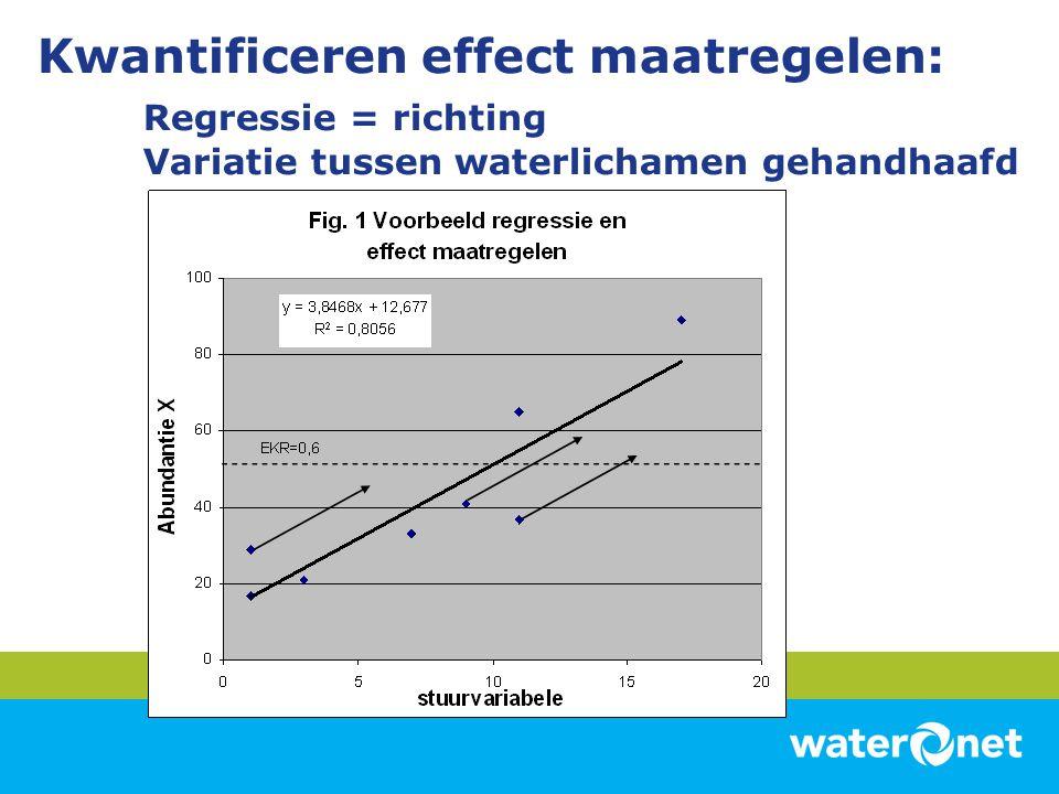 Kwantificeren effect maatregelen:. Regressie = richting