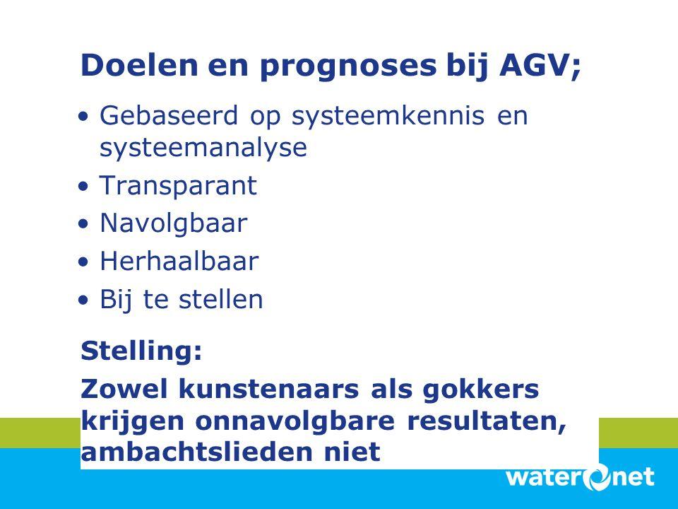 Doelen en prognoses bij AGV;