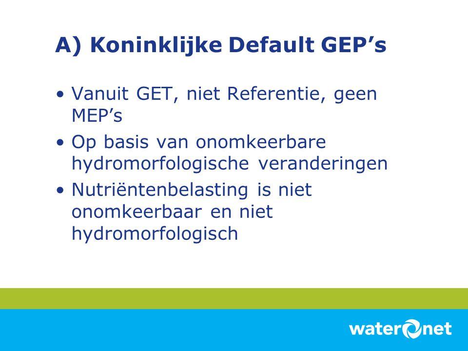 A) Koninklijke Default GEP's