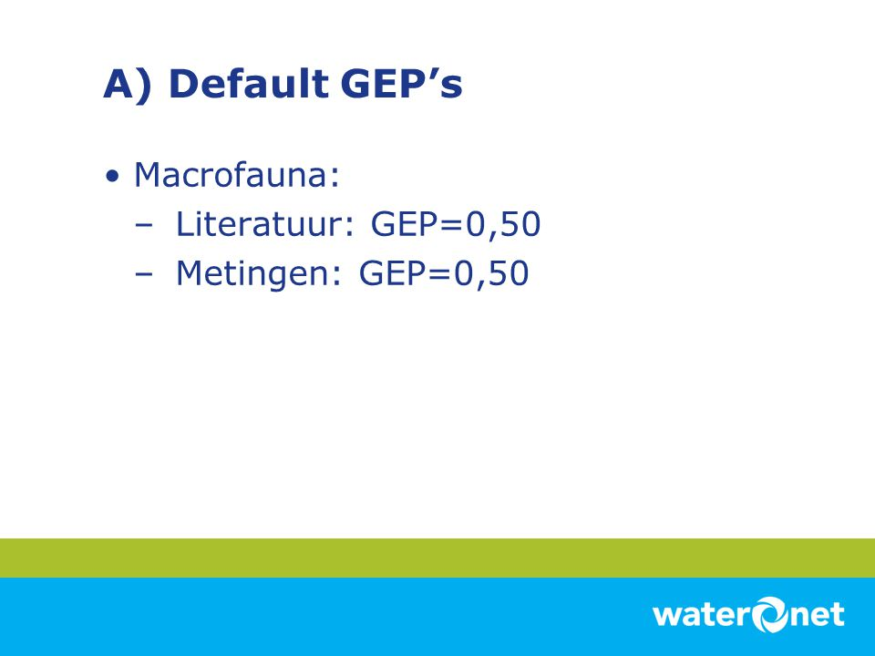 A) Default GEP's Macrofauna: Literatuur: GEP=0,50 Metingen: GEP=0,50