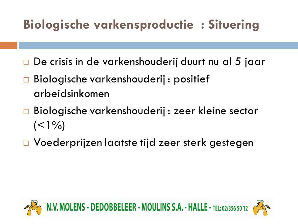 Biologische varkensproductie : Situering
