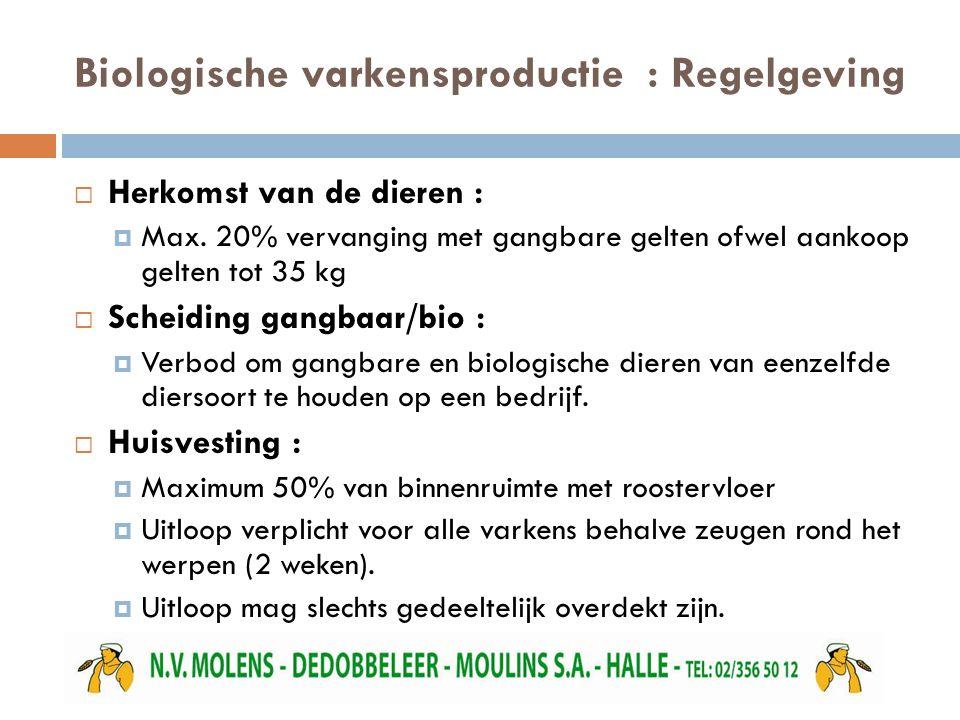 Biologische varkensproductie : Regelgeving