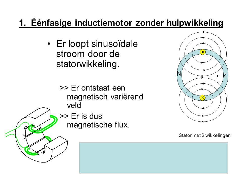 1. Éénfasige inductiemotor zonder hulpwikkeling
