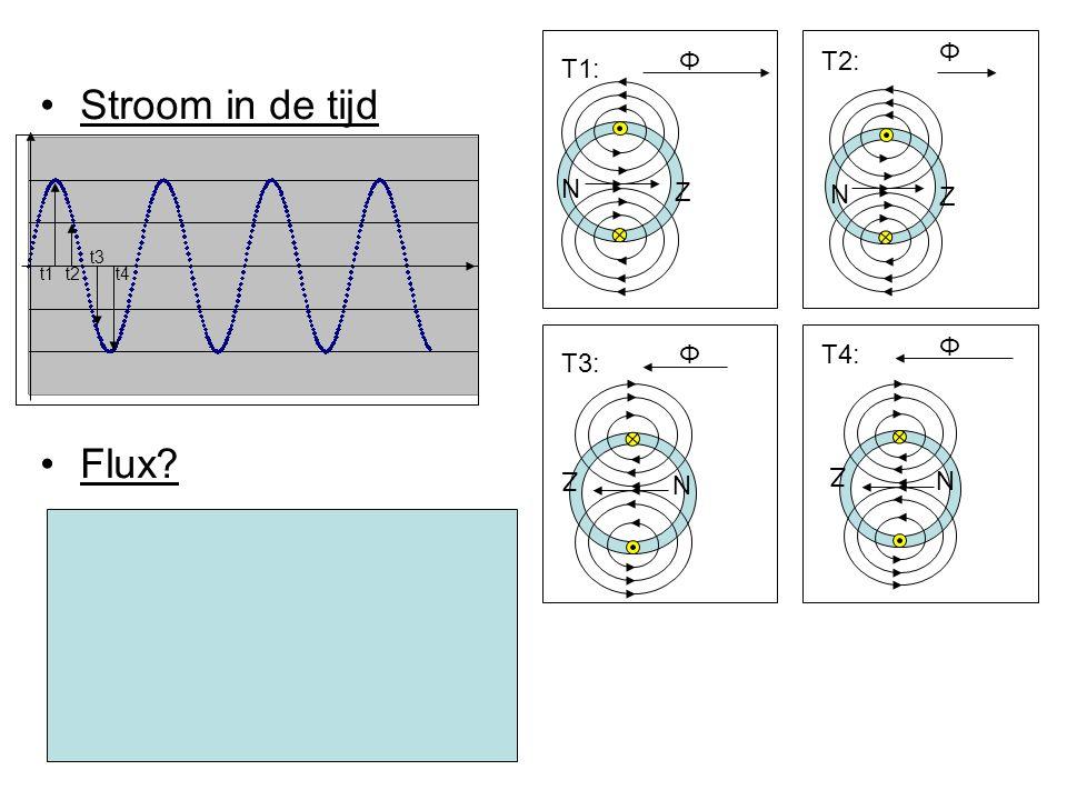 Stroom in de tijd Flux Φ Φ T2: T1: N Z N Z Φ Φ T4: T3: N Z N Z t3 t1