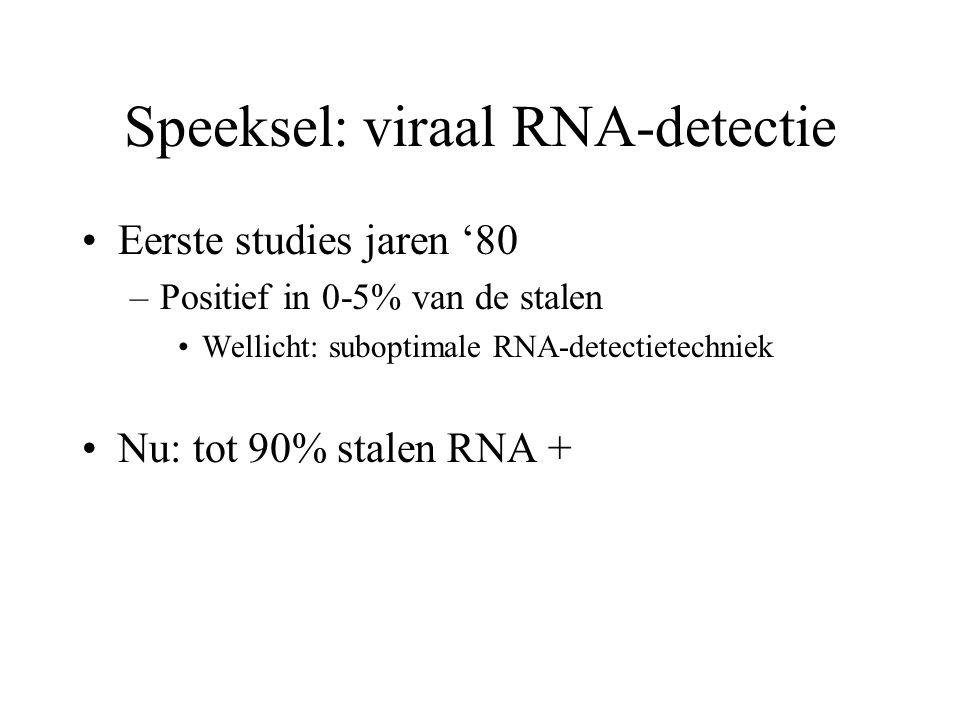 Speeksel: viraal RNA-detectie