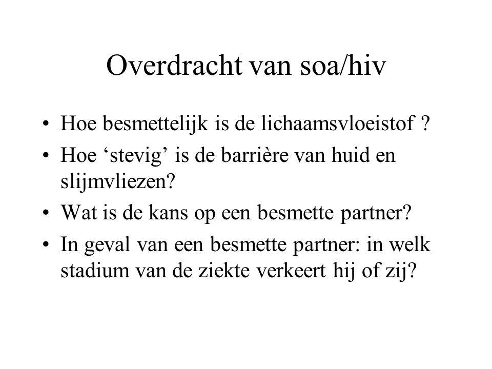 Overdracht van soa/hiv