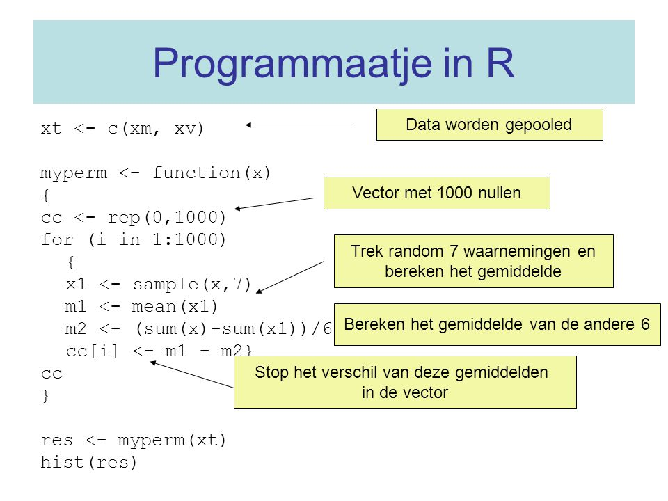 Programmaatje in R xt <- c(xm, xv) myperm <- function(x) {