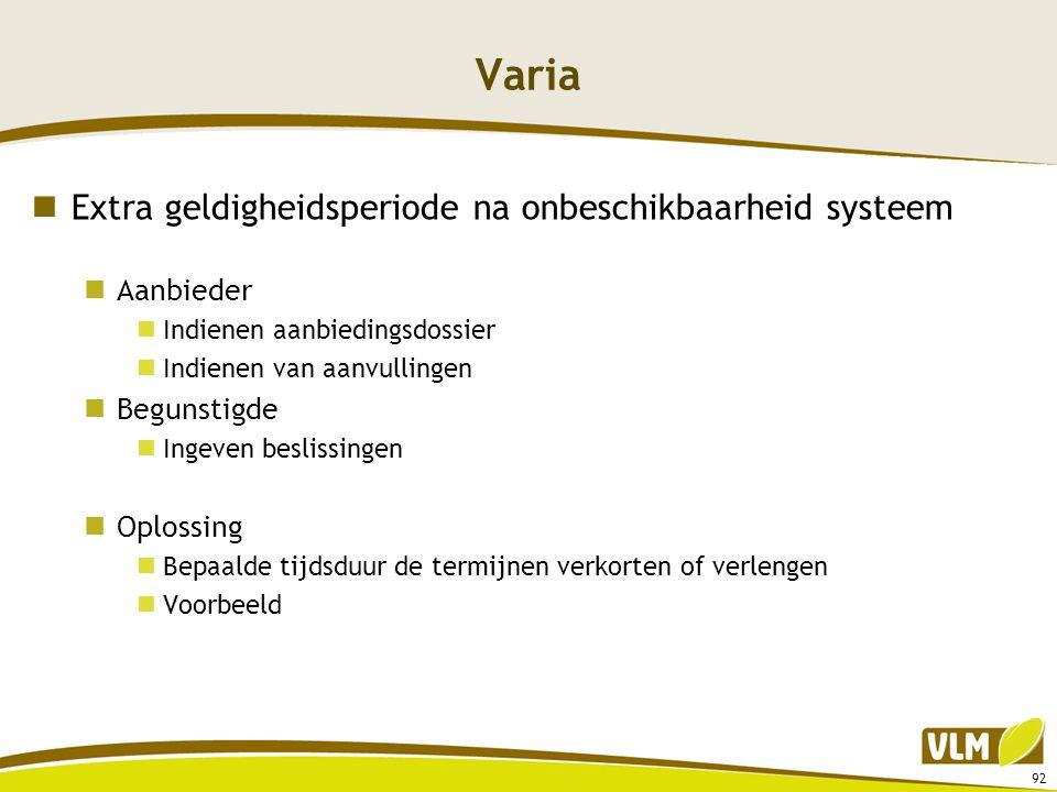 Varia Extra geldigheidsperiode na onbeschikbaarheid systeem Aanbieder