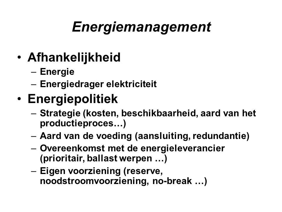 Energiemanagement Afhankelijkheid Energiepolitiek Energie