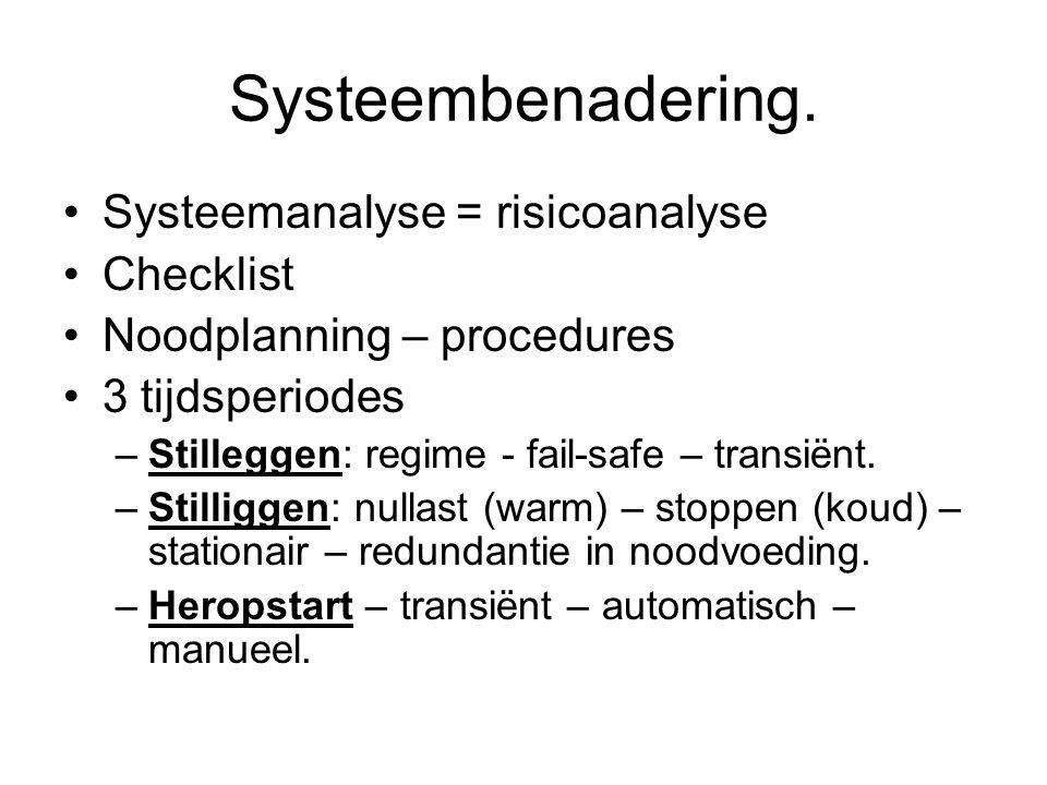 Systeembenadering. Systeemanalyse = risicoanalyse Checklist