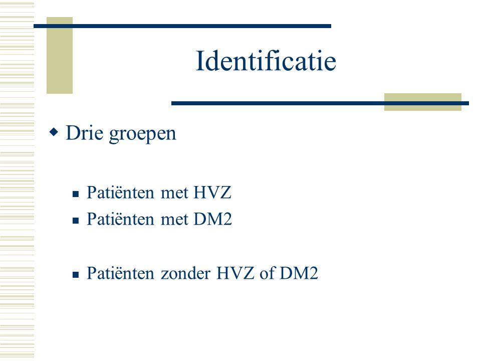 Identificatie Drie groepen Patiënten met HVZ Patiënten met DM2