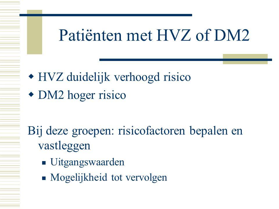 Patiënten met HVZ of DM2 HVZ duidelijk verhoogd risico