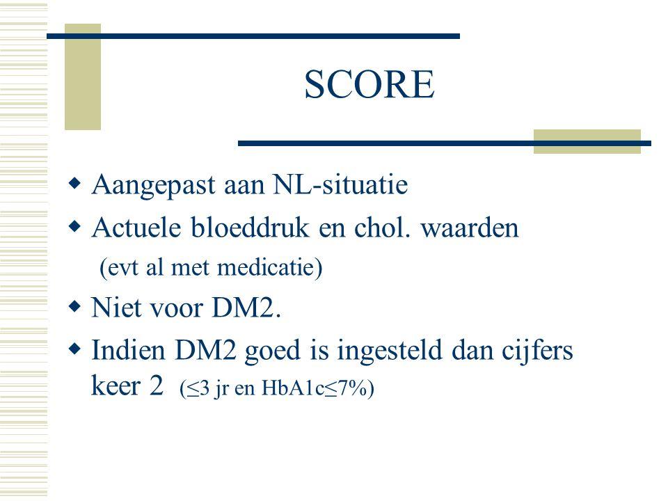 SCORE Aangepast aan NL-situatie Actuele bloeddruk en chol. waarden