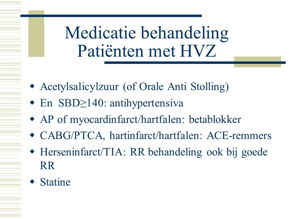 Medicatie behandeling Patiënten met HVZ