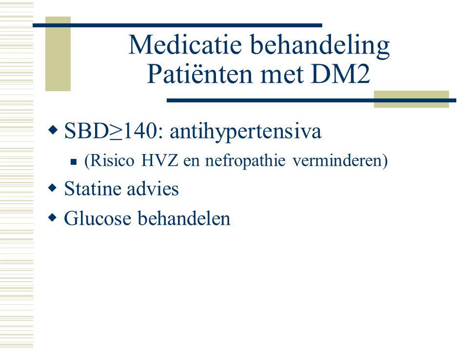 Medicatie behandeling Patiënten met DM2