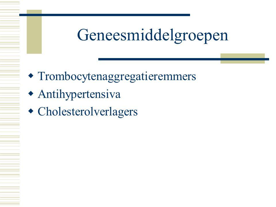 Geneesmiddelgroepen Trombocytenaggregatieremmers Antihypertensiva