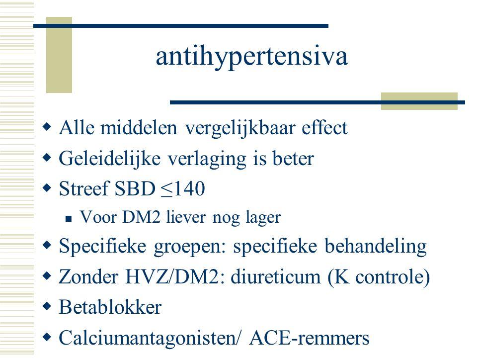 antihypertensiva Alle middelen vergelijkbaar effect