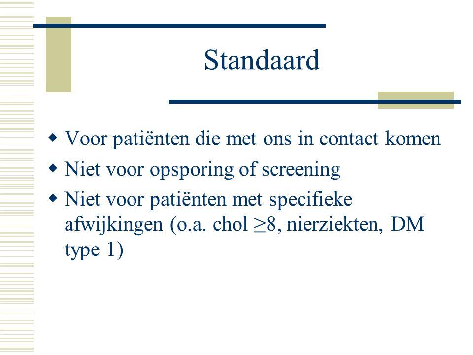 Standaard Voor patiënten die met ons in contact komen