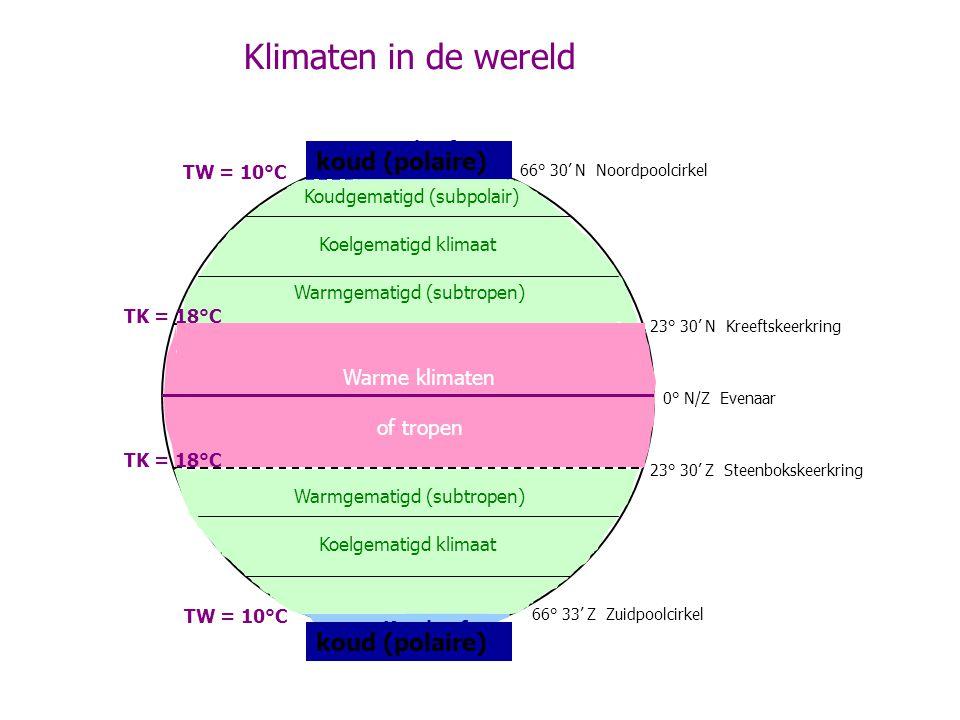Klimaten in de wereld koud (polaire) 60° koud (polaire) Warme klimaten