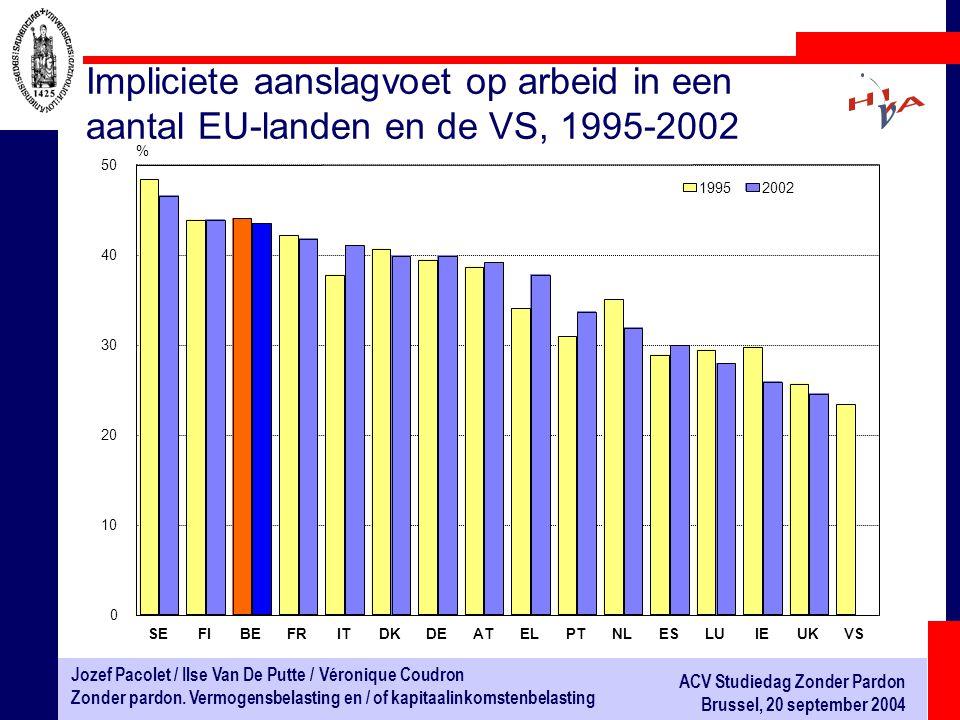 Impliciete aanslagvoet op arbeid in een aantal EU-landen en de VS, 1995-2002