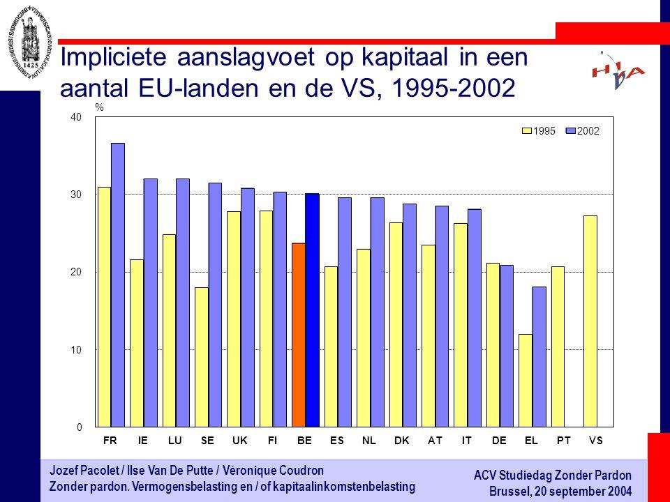 Impliciete aanslagvoet op kapitaal in een aantal EU-landen en de VS, 1995-2002